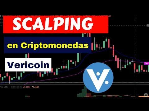 Scalping Criptomonedas en Triángulo alcista | Vericoin /Bitcoin | Explicación  Spread en Bittrex?
