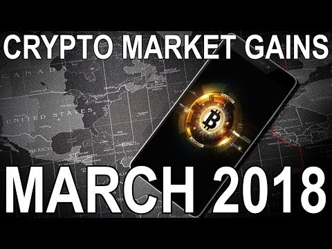 Cryptocurrency Market Growing Steadily | Bitcoin Gaining Dominance