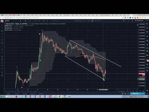 Bitcoin Gold Technical Analysis and Bitcoin Cash Update…