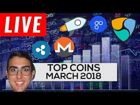 Top Coins March 2018: Monero ($XMR), Stratis ($STRAT), SysCoin ($SYS), EOS ($EOS), & More!
