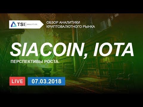 SiaCoin и IOTA — перспективы роста | Прогноз цены на Йота, Сиакоин, Биткоин, Криптовалюты