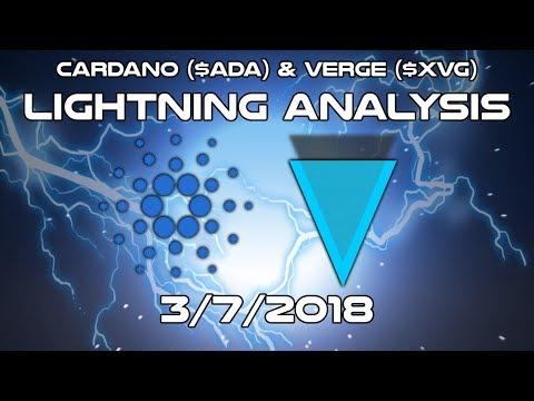 Cardano ($ADA) Recap & Verge ($XVG) – Lightning Analysis – Cryptocurrency Technical Analysis (2018)