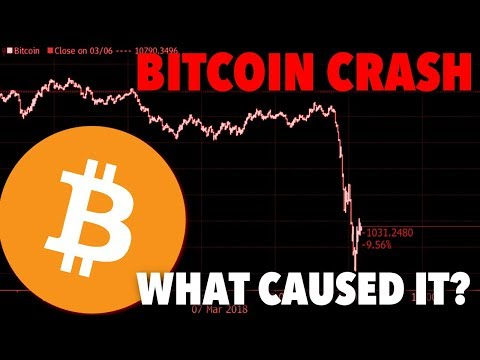 Bitcoin Crash | Binance Hack and SEC
