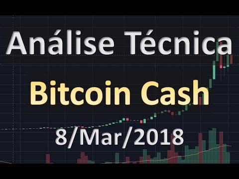 Bitcoin Cash BCC:  Entradas e Saídas no Curto Prazo – Análise Técnica de Criptomoedas –  8/3/2018