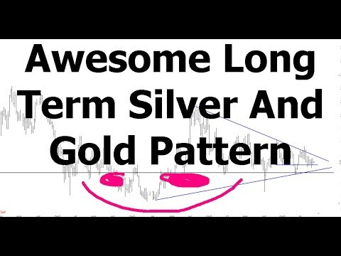 Calm Before The Storm | Silver and Gold Pattern  | Bitcoin Down slide
