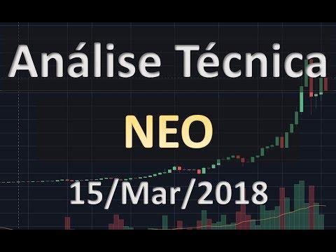 NEO Volta Subir? – Análise Técnica Semanal de Criptomoedas / Altcoins – 15/Mar/2018
