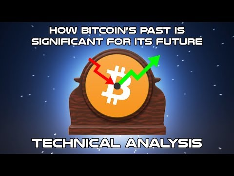 The Significance of Bitcoin's History for its Future – Cryptocurrency Coin Analysis