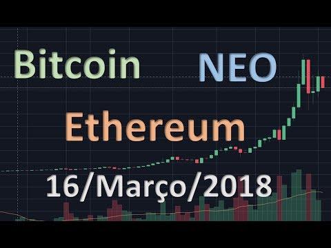 Bitcoin e NEO – Investimentos de Longo Prazo e Dividendos Usando Criptomoedas Promissoras