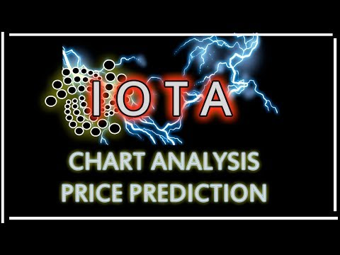 IOTA Chart Analysis & Price Prediction 2018! BUY TIME?