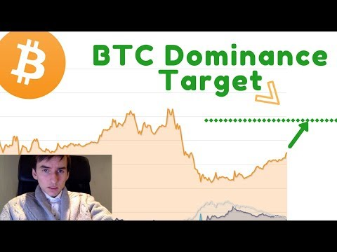 Bitcoin Dominance Prediction [Bitcoin Today] + Ethereum, NEO, Litecoin & Verge | Stock Market Crash