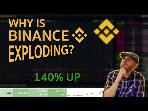 Binance exchange – why is the price increasing? Top cryptocurrency of 2018 so far