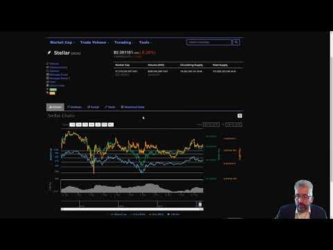 Price Predictions: Bitcoin ($BTC), Stellar ($XLM), & Lisk ($LSK)!