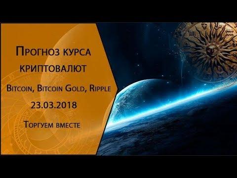 Прогноз курса криптовалют Bitcoin, Bitcoin Gold, Ripple будет ли расти биткоин?