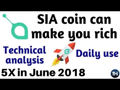 Why Sia coin will blast in june 2018? Its daily life use & Technical analysis in HINDI.