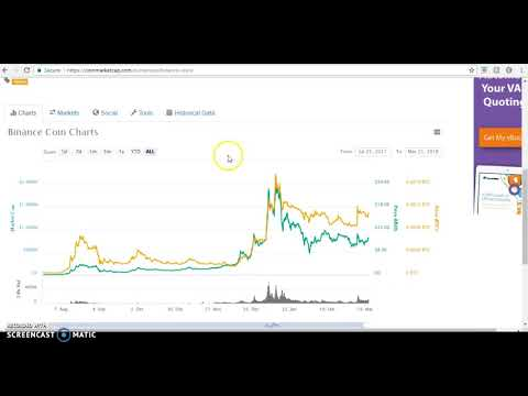 WHY I PURCHASED $2100 WORTH OF BINANCE COIN (BNB) !
