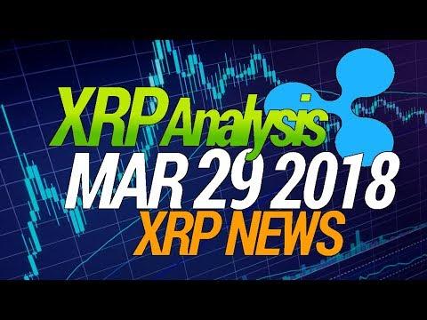 XRP Ripple – Analysis March 29, 2018 – XRP News
