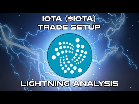 IOTA ($IOTA) Breakout! – Lightning Analysis – Cryptocurrency Technical Analysis (2018)