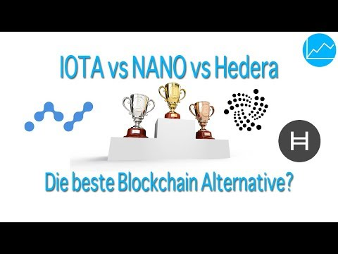 HEDERA | Coin Crypto News