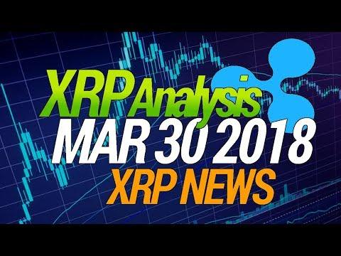 XRP Ripple – Analysis March 30, 2018 – XRP News