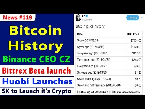 Bitcoin History – Binance CEO CZ, Bittrex Beta launch, South Korea's own Crypto, Huobi launched