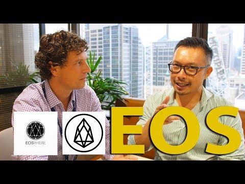 EOS inaugural meetup presented by EOSphere – Ep16