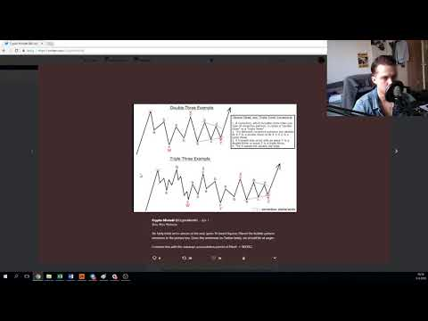 Bitcoin, Ethereum, Litecoin and Stratis Analysis!