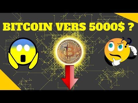 BITCOIN VERS LES 5000$ ? 😱😓