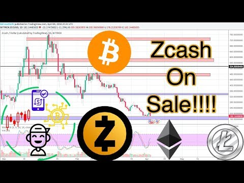 Zcash (ZEC/USD): Technical Analysis!
