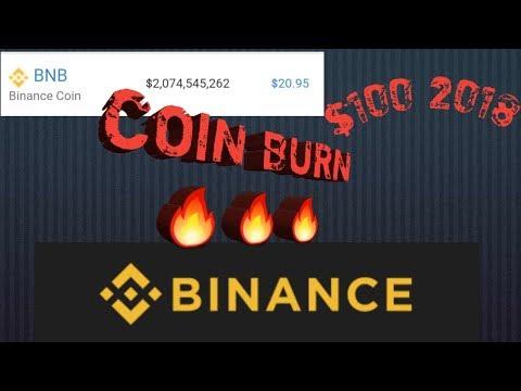 BINANCE COIN (BNB)   APRIL 15th COIN BURN!
