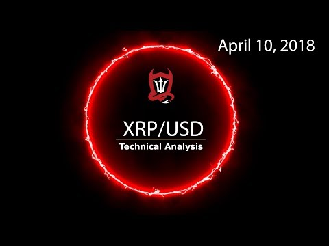 Ripple Technical Analysis (XRP/USD) Picking the low… Why? [04/10/2018]