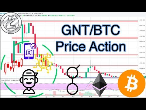 Golem (GNT/BTC) Technical Analysis!