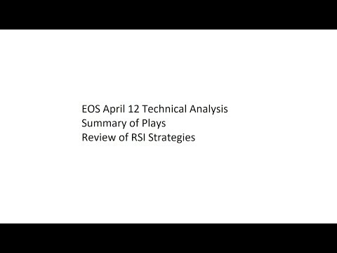 EOS April 12 Technical Analysis – Summary of Plays – Review of RSI Strategies