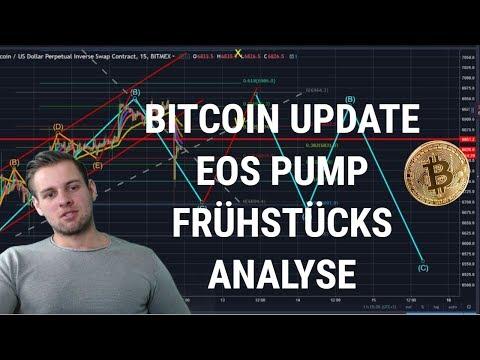 Bitcoin Analyse Update, EOS Pump – Bear Szenario im Gange