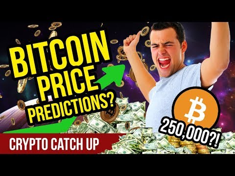 Bitcoin Price Predictions – BTC CryptoCurrency Future – Crypto Market News