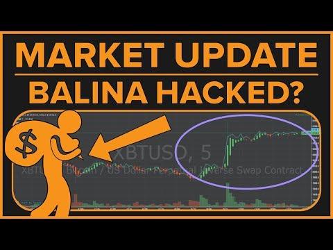 BTC Update – Verge $XVG Running – Was Ian Balina Hacked?