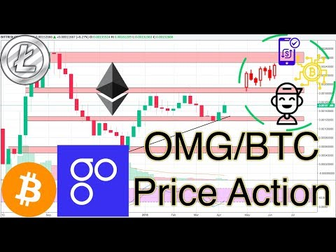 OmiseGo (OMG/BTC) Technical Analysis!