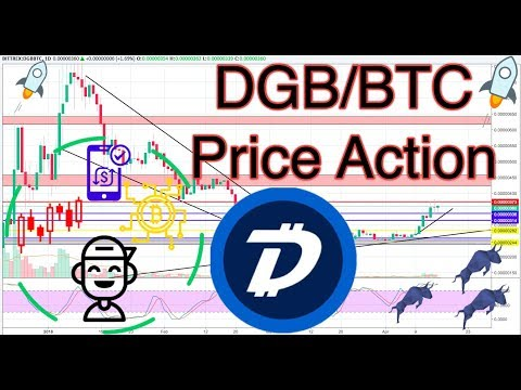 Digibyte (DGB/BTC) Technical Analysis!