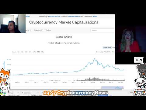Mother Nugget Talks about Cryptocurrency Trading Strategy