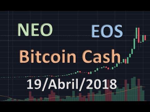 Análise Técnica do Bitcoin Cash, NEO e EOS – Análise Técnica de Criptomoedas e Altcoins