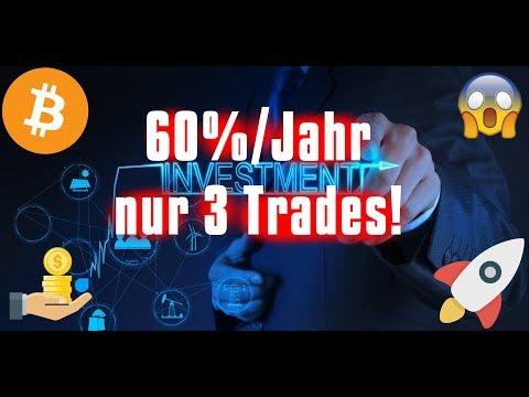 Angsteffekt erklärt ? 60% / Jahr mit nur 3 Trades ? Auch bei Bitcoin Ripple und Co.