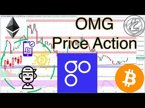 OmiseGo OMG:USD Technical Analysis!
