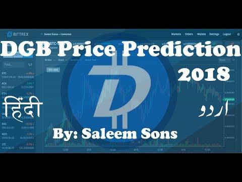 Digibyte (DGB) Price Prediction 2018 | By Saleem Sons |