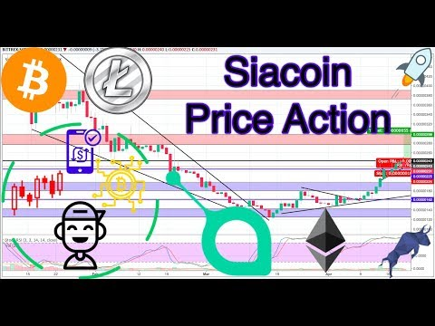 Siacoin (SC/BTC)+ BTC/ETH/LTC Technical Analysis!