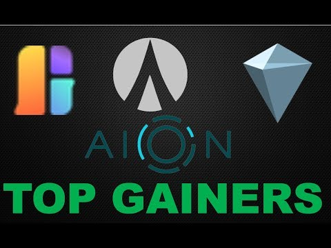 Top Gainers: Game.com (GTC), Dentacoin (DCN), Aion (AION) and Kucoin Shares (KCS)