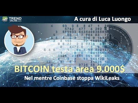 Proiezioni settimanali sul Bitcoin e Altcoin… Ma attenzione alla vicenda Coinbase
