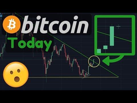OMG! Bitcoin Broke The Line! The RSI Confirms Bull Run! BULLISH! [Bitcoin Today]
