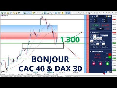 Bitcoin Cash CFD – Les 1 300 sous surveillance ! Analyse Bonjour CAC 40 et DAX 30 du 25 avril