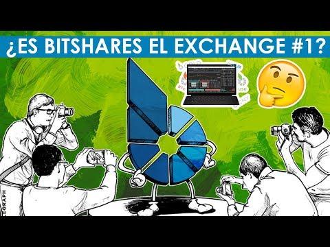 Criptomonedas Actualizaciones: Es Bitshares El Exchange #1?
