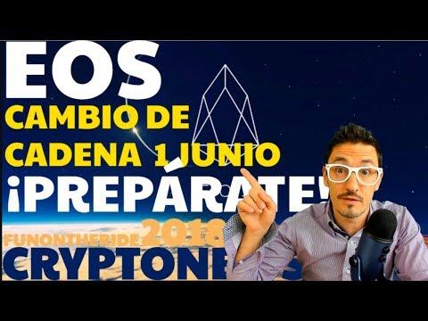 !NO PIERDAS TUS EOS! ¡PREPÁRATE ANTES DEL 1 DE JUNIO! – FunOntheRide