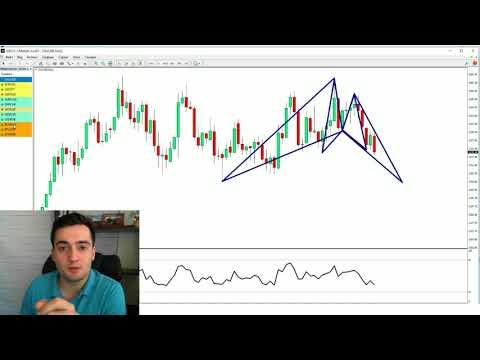 EUR USD USDRUB Bitcoin GOLD  Анализ рынка форекс  Большой обзор сделок